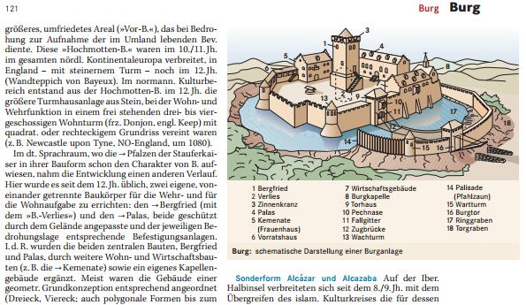 "Brockhaus entry for ""castle"""